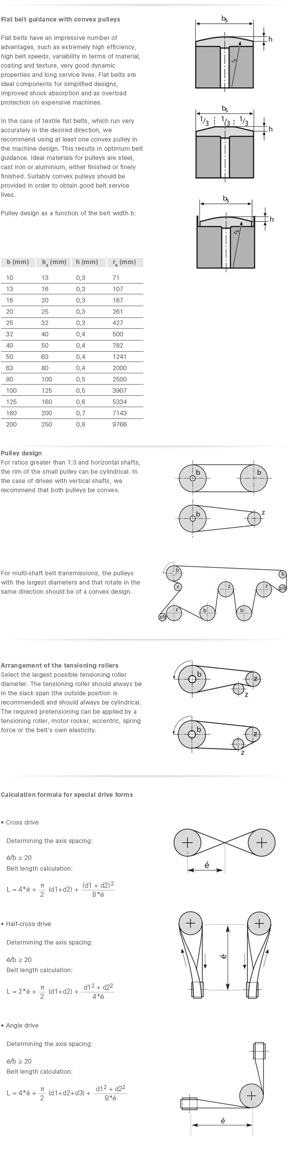 Technical data for designers