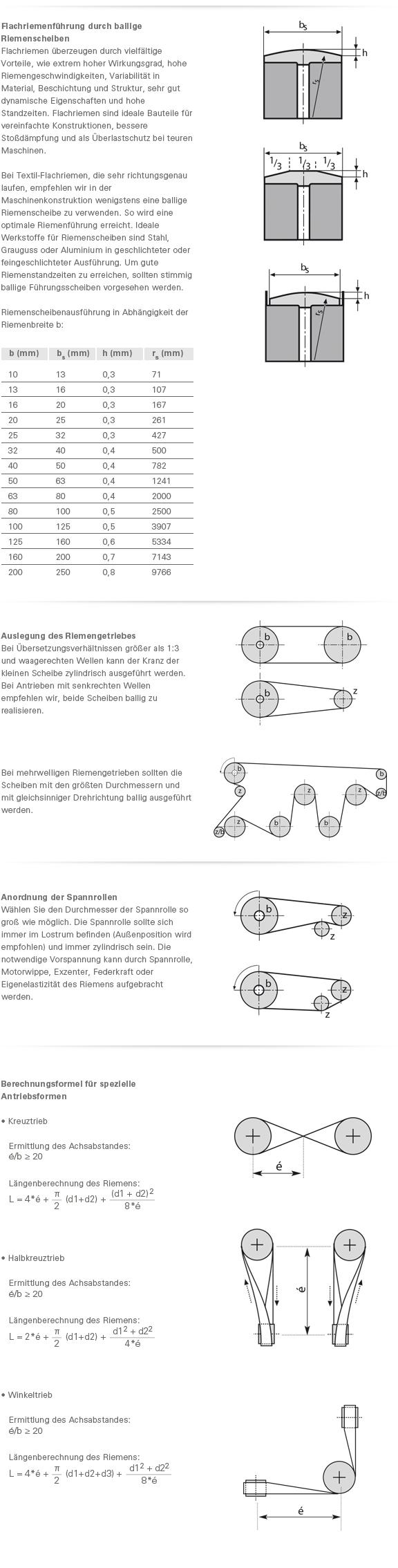 Technische Daten für Konstrukteure